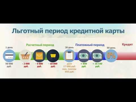 Как зарабатывать на банковских картах не вкладывая ни рубля!