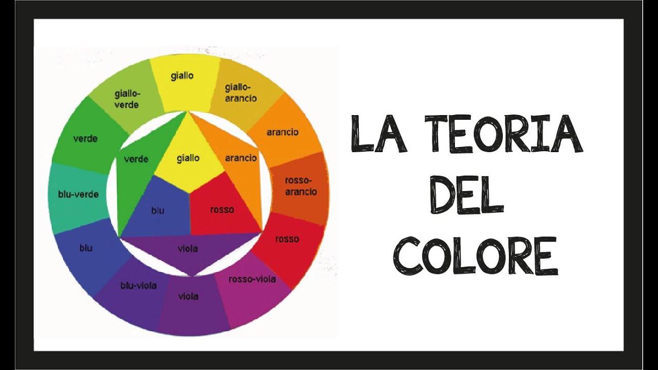 La Teoria Del Colore