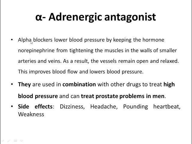 Anti hypertensive agents part-7