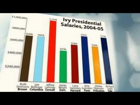 US President Salary