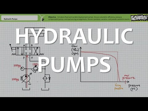 Hydraulic Pumps (Full Lecture)
