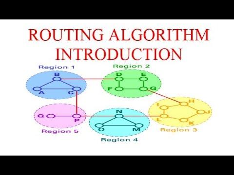 ROUTING ALGORITHM -INTRODUCTION