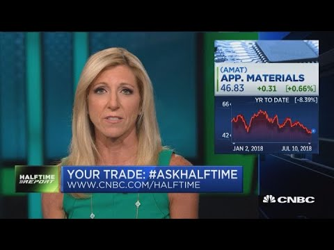 Traders take your questions! Morgan Stanley vs. Goldman, the trade on Applied Materials & more Mp3