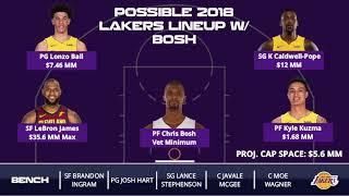 Lakers Rumors: Kawhi Leonard Trade, Chris Bosh To Lakers And Lonzo Ball's Fit With LeBron