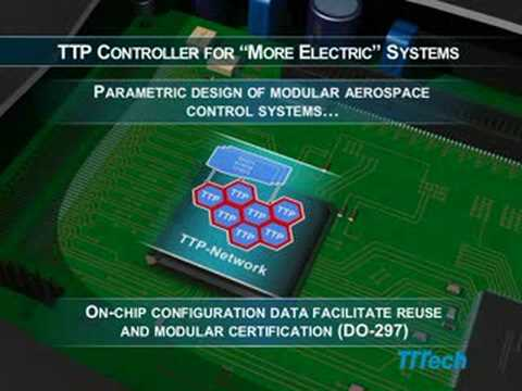 TTP Controller for More-Electric Aircraft