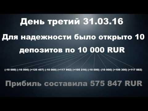 Торговая ФОРЕКС-Система Рыбалка 2016