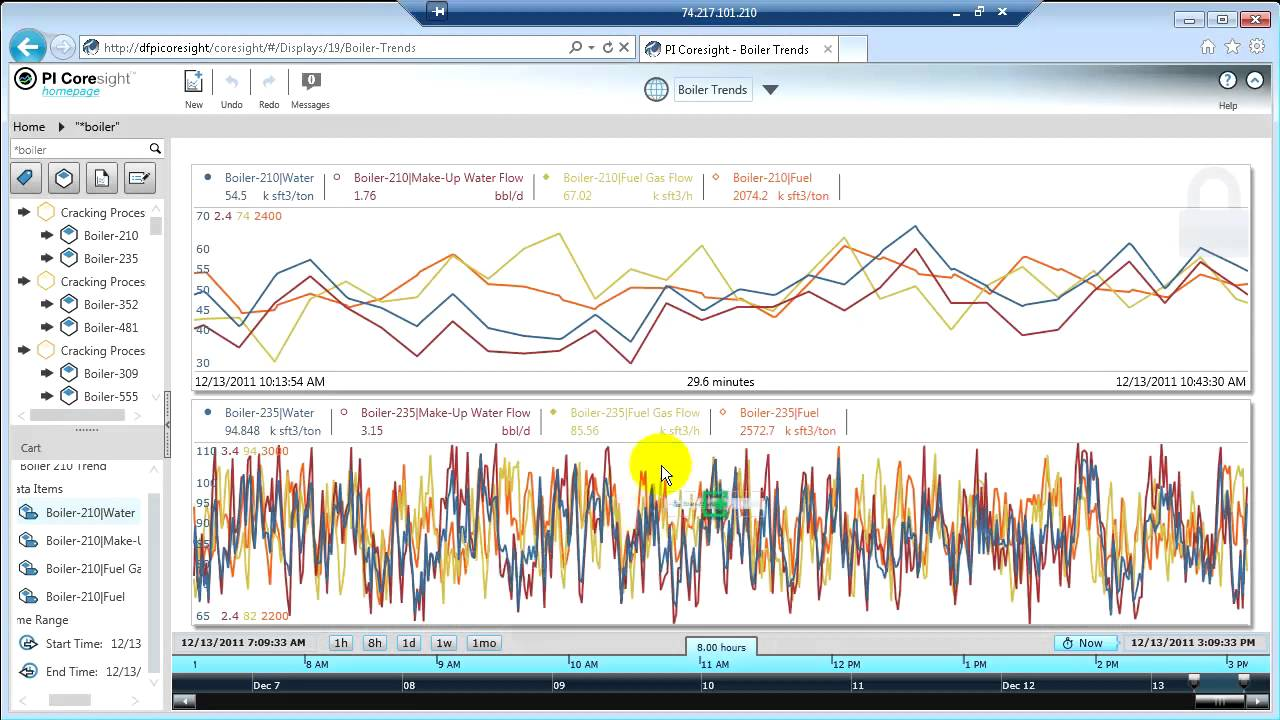 OSIsoft: Rapid Deployment using the Cart in PI Coresight. v1.0 ...