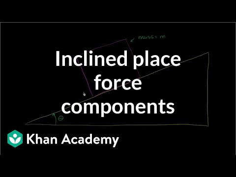 Inclined plane force components | Forces and Newton's laws of motion | Physics | Khan Academy