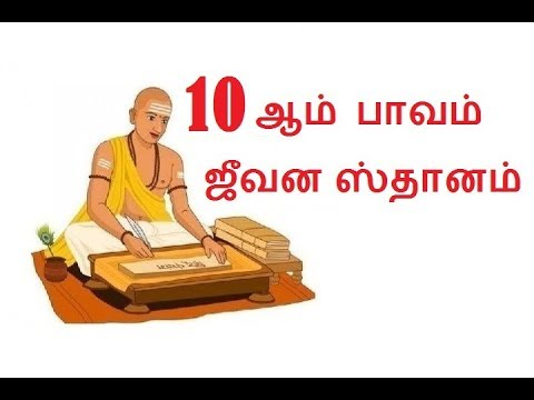 match making in indian astrology