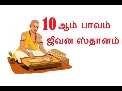 free match making hindu astrology