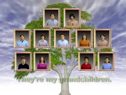 Lesson Family tree  This is my familyBasic, Basic Vocabulary