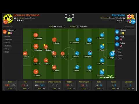 Dorttmund vs Barcellona Resumen ( Messi está de vuelta ) 17/9/2019