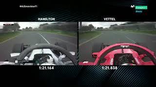 Hamilton VS Vettel Australian GP 2018 Qualification: Q3 lap comparison