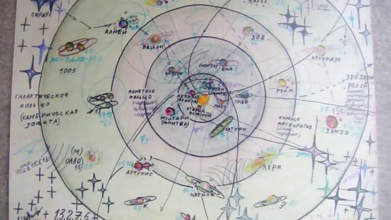Space map of 30+ planets of Solar System. Created by girl 7 years ...