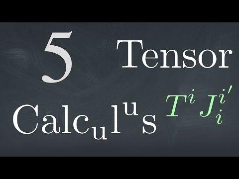 Tensor Calculus 5a: The Tensor Property