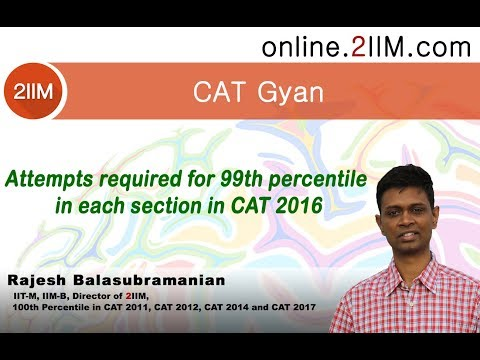 Attempts required for 99th percentile in each section in CAT 2016