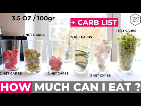 how-much-can-i-eat-on-keto?-part-1
