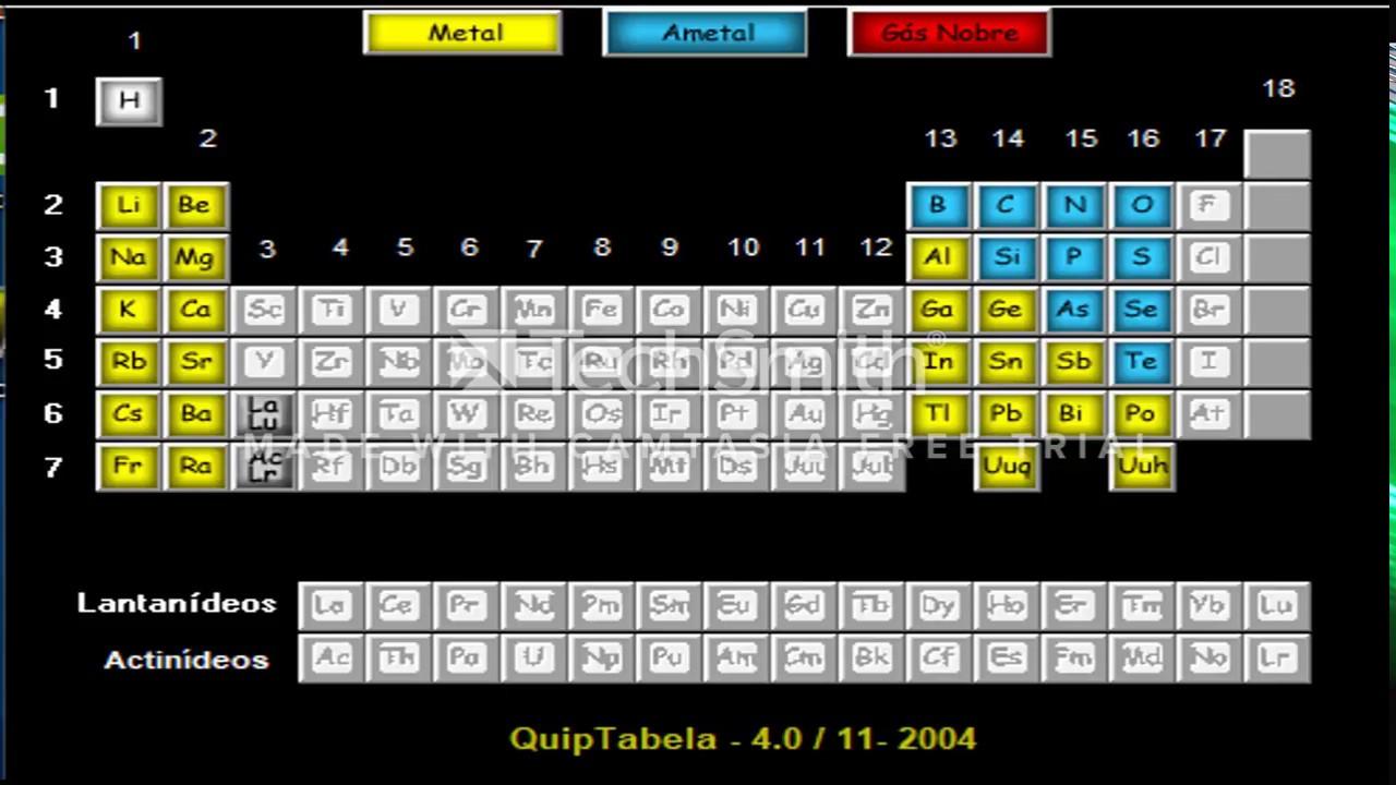 quiptabela