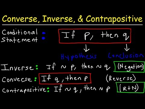 Converse, Inverse, & Contrapositive - Conditional & Biconditional Statements, Logic, Geometry