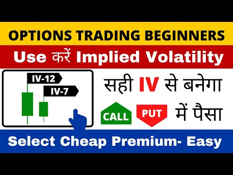 Option Strategy for beginner | Use of implied volatility | F&O trading strategy.