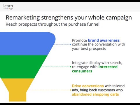 Webinar: Introduction to Remarketing with Google Analytics