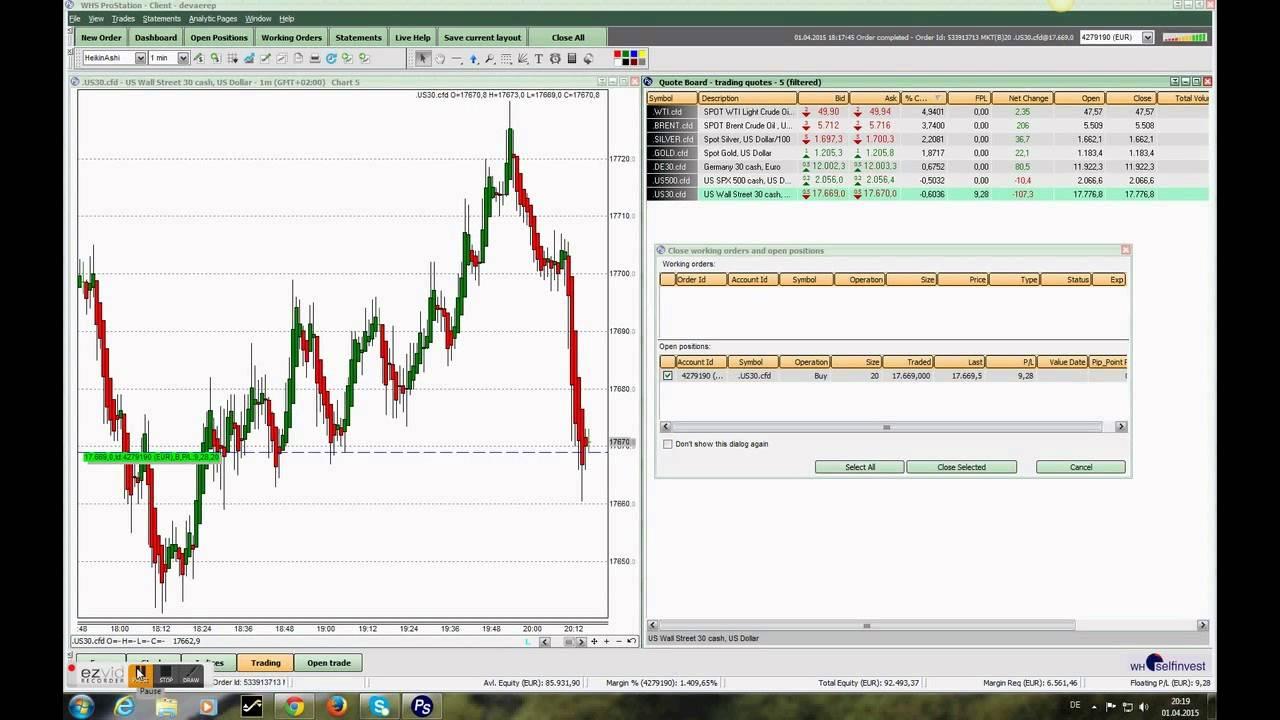 Short Live Scalp in the Dow Jones - YouTube