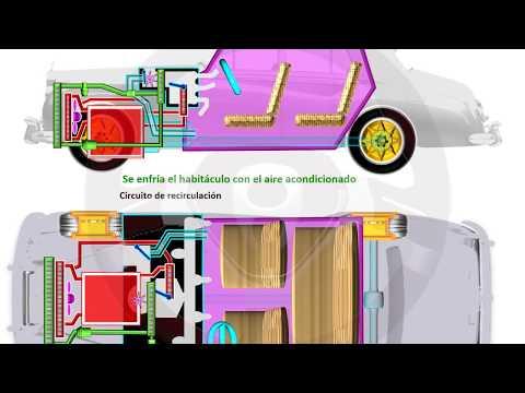 INTRODUCCIÓN A LA TECNOLOGÍA DEL AUTOMÓVIL - Módulo 14 (2/16)