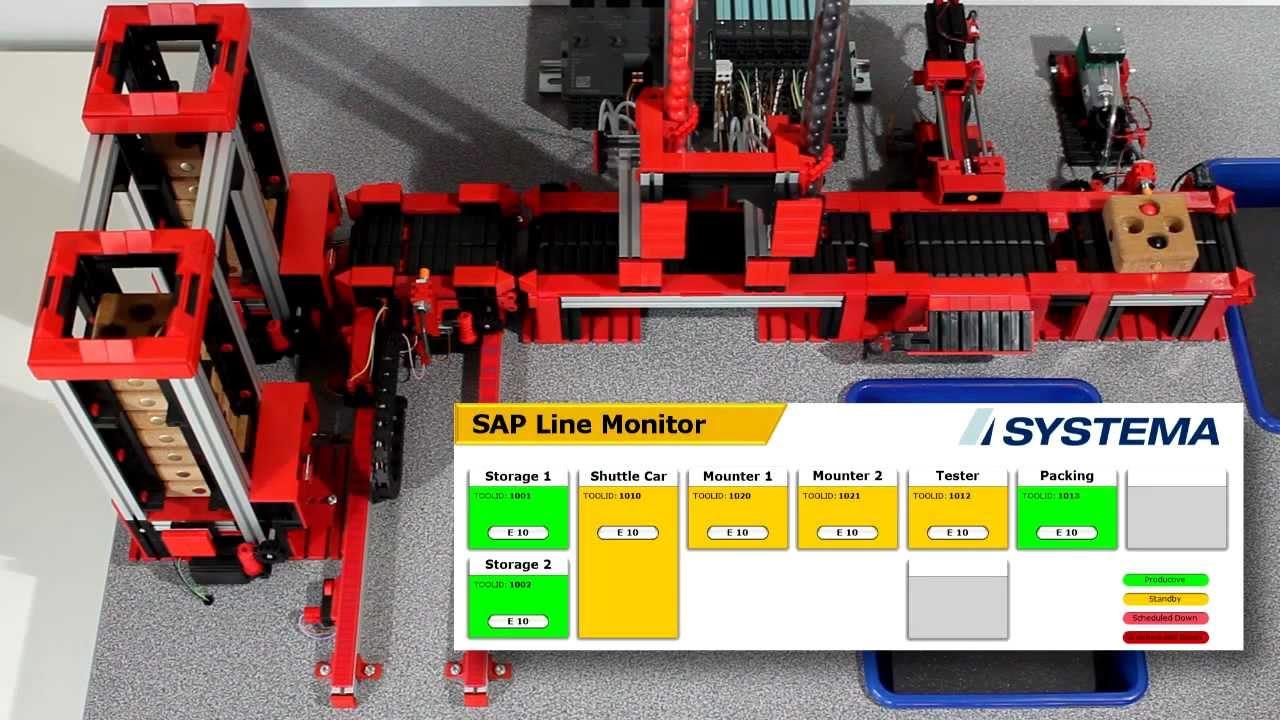 SAP S4 HANA Logistics Tutorial - Learn SAP HANA from ...