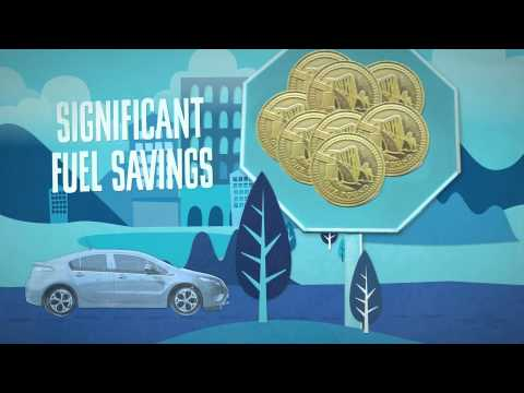 Which type of 'green' car is most fuel-efficient for you?
