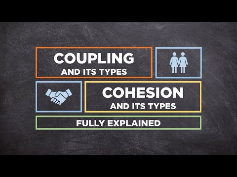 Coupling vs Cohesion
