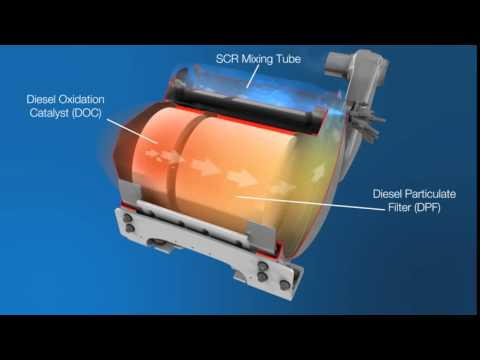 DPF (Diesel Particulate Filter) and DEF (Diesel Exhaust Fluid)