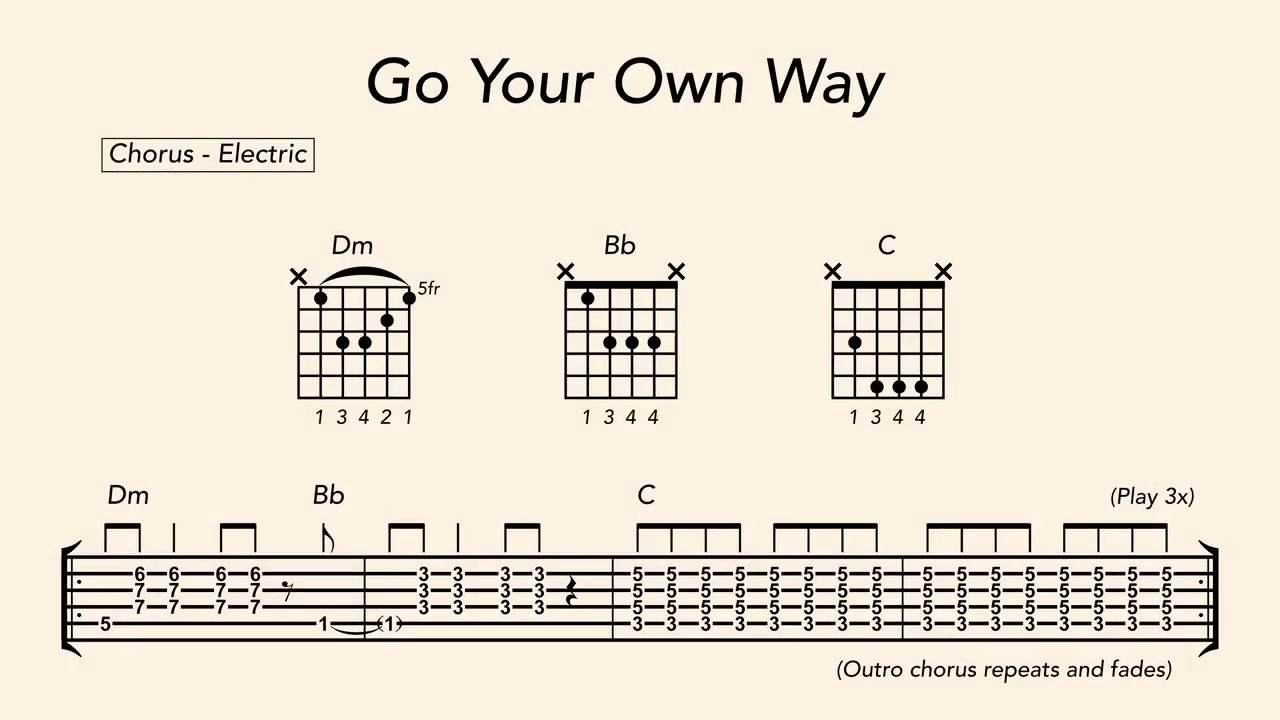 How to Play Guitar on Go Your Own Way by Fleetwood Mac