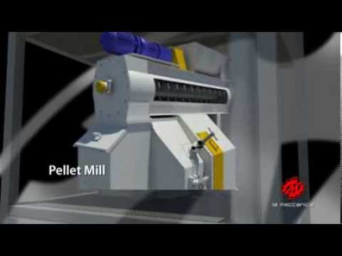 La Meccanica - Main machinery in an animal feed plant