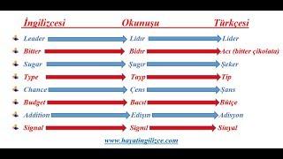 Farkında Omadan Kullandığımız İngilizce Kelimeler