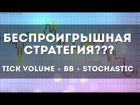 Почти Беспроигрышная Стратегия для бинарных опционов  Tick Volume + BB + Stochastic 5 минут