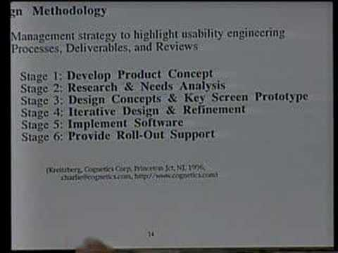 Logical User Centered Interactive Design (1997 University of Maryland UIS Broadcast)