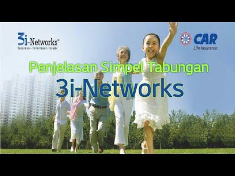 Penjelasan Simpel Tabungan 3i-Networks