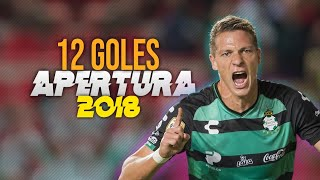 Estos Fueron Los 12 GOLES de JULIO FURCH En El APERTURA 2018 - Santos Laguna [Liga Bancomer Mx]