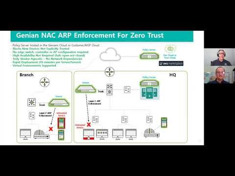 ARP enforcement for Zero Trust by GNAC