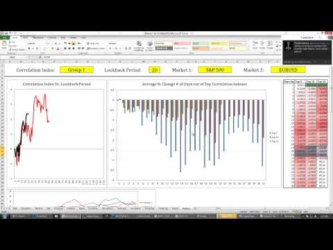 Market Quantitative Analysis Utilizing Excel Worksheets! S&P 500 Analysis & Trading Ideas