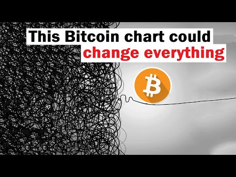 This Bitcoin Chart Could Change Everything (Critical Level)