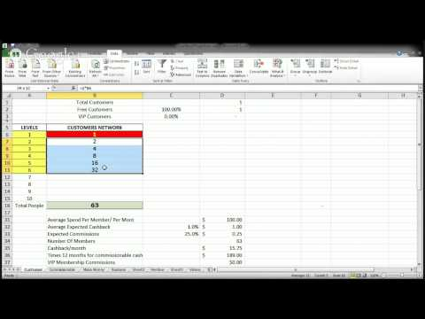 A Powerful Sample Business Projection