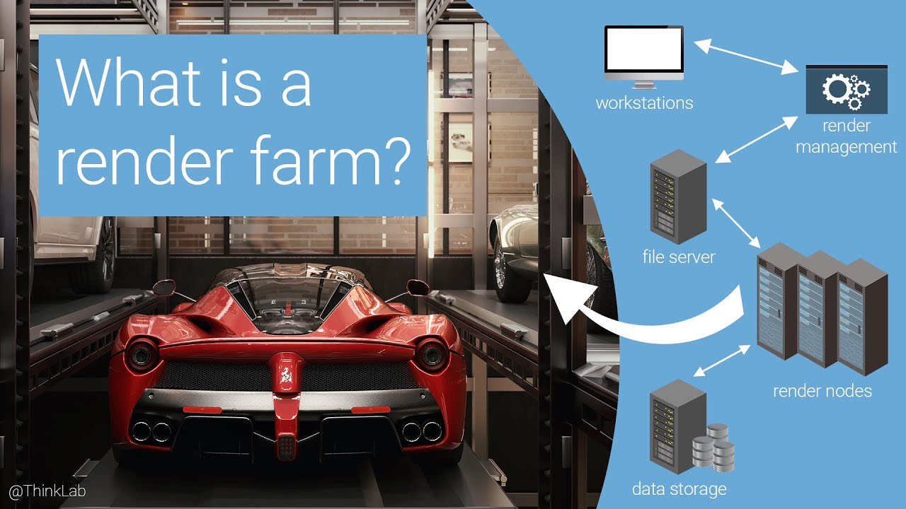 What Is A Render Farm And How It Works Youtube
