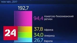 Россия в цифрах. Кому сложнее найти работу - Россия 24