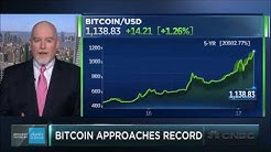 Bitcoin Price Sets New All-Time High 2017