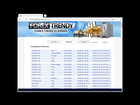 Forex canada maximum leverage 1 500