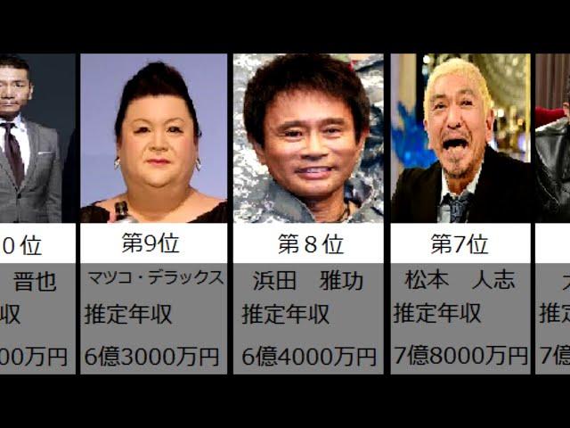 衝撃の金額お笑い芸人の年収トップ10