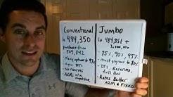 Jumbo loans - explained