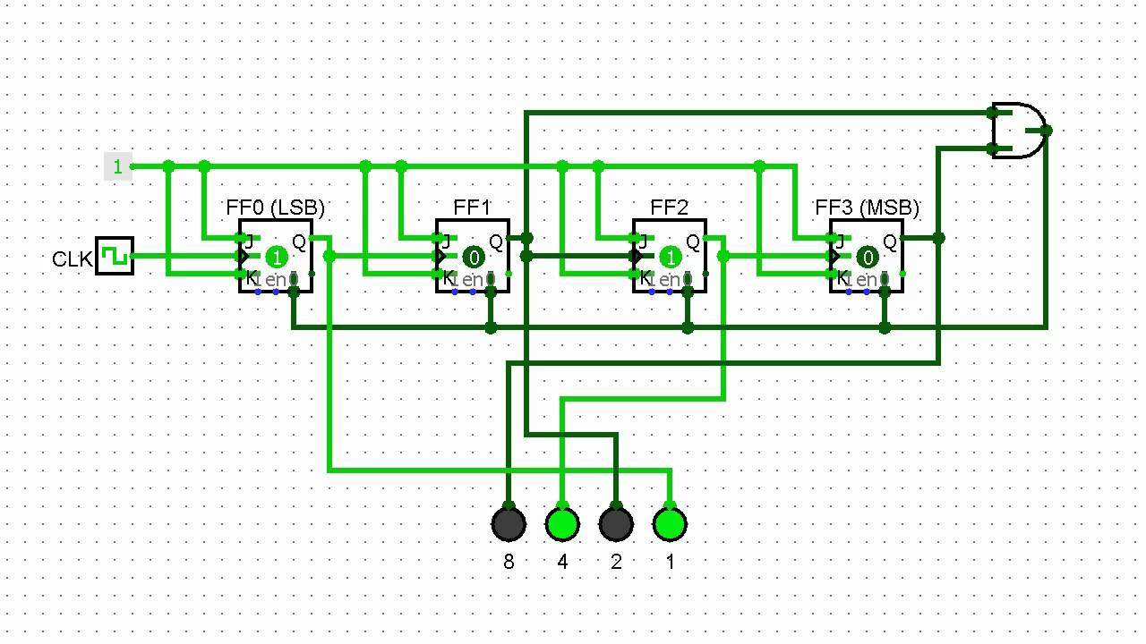 Asynchronous 4 Bit Binary Counter From 0 To 9 In Logisim Youtube Building A Synchronous Clock