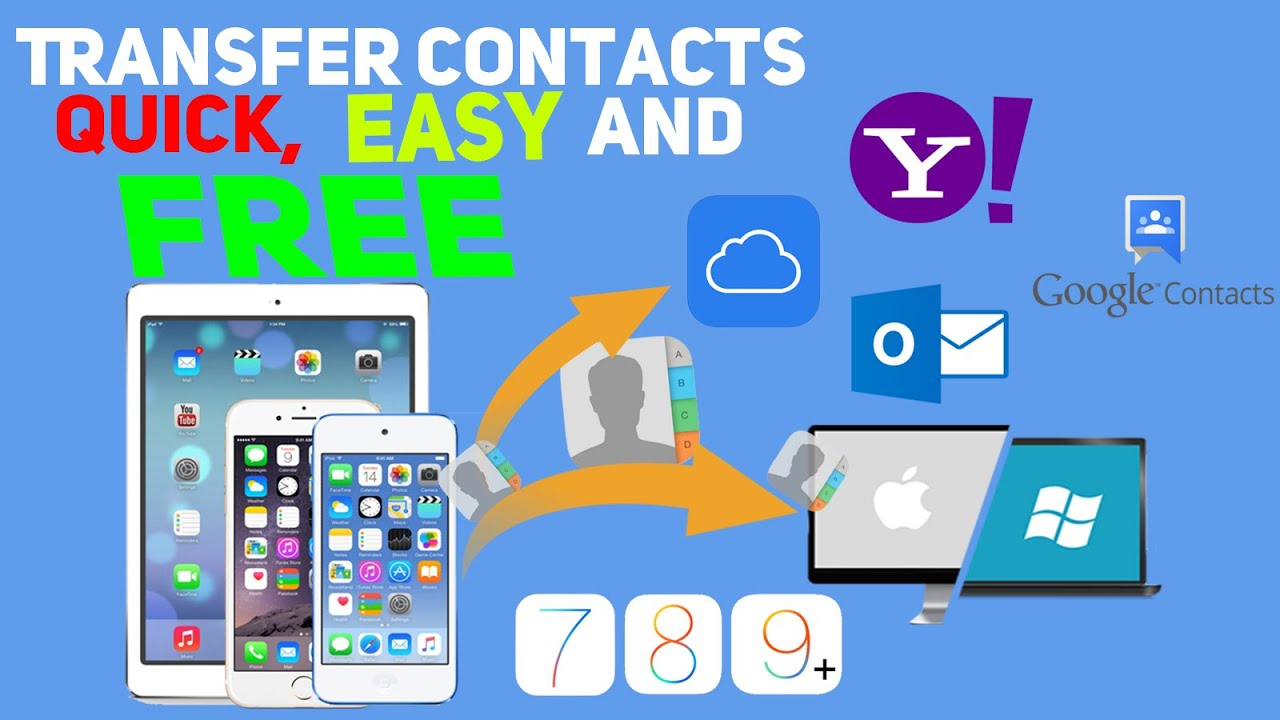 Import / Backup contacts from iphone to gmail, icloud, outlook or pc